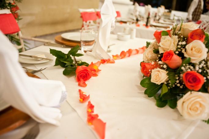 riu-wedding-service